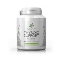 Thyroidsupport